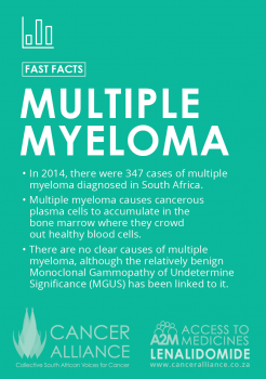 CAfacts-multiplemyeloma-memes1