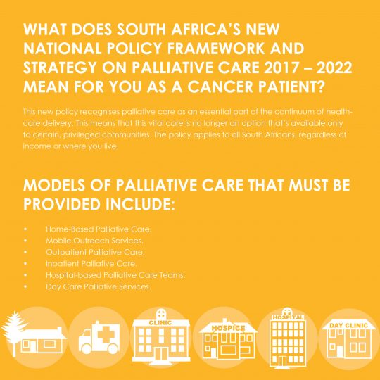 Palliative Care Policy Part 2-6