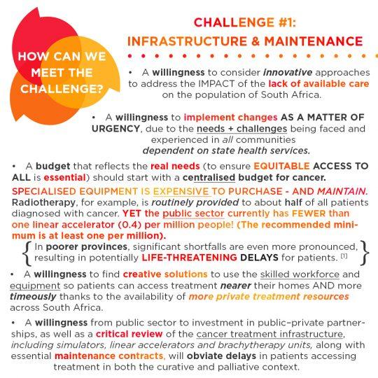 caat1-04-challenge#1-infrastructure-&-maintenance