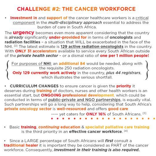 caat1-05-challenge#2-develop-cancer-workforce