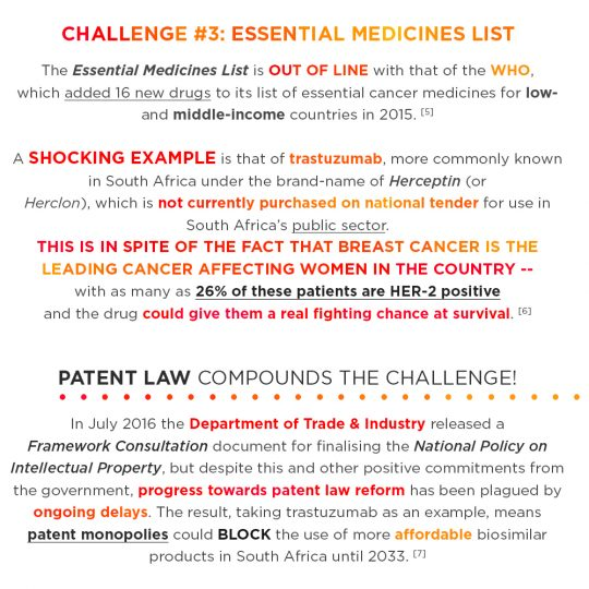 caat1-06-challenge#3-essential-medicines-list-outdated